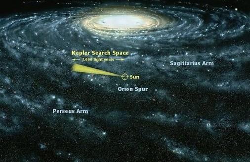 地外生命或存在于100光年范围内