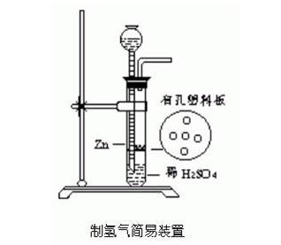 实验室制氢气简易装置