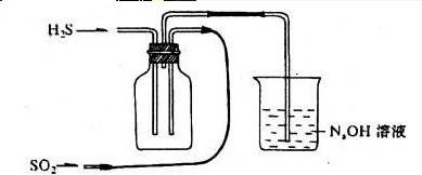 谈硫化氢与二氧化硫反应的实验