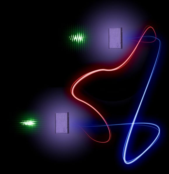我国在国际上首次实现不同颜色独立光子间量子纠缠