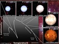 科学家为恒星做B超 更高效确定它们年龄