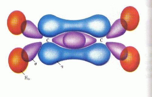 乙烯分子杂化图