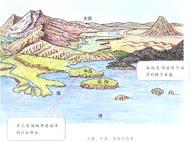 大陆、半岛、岛屿与海洋图