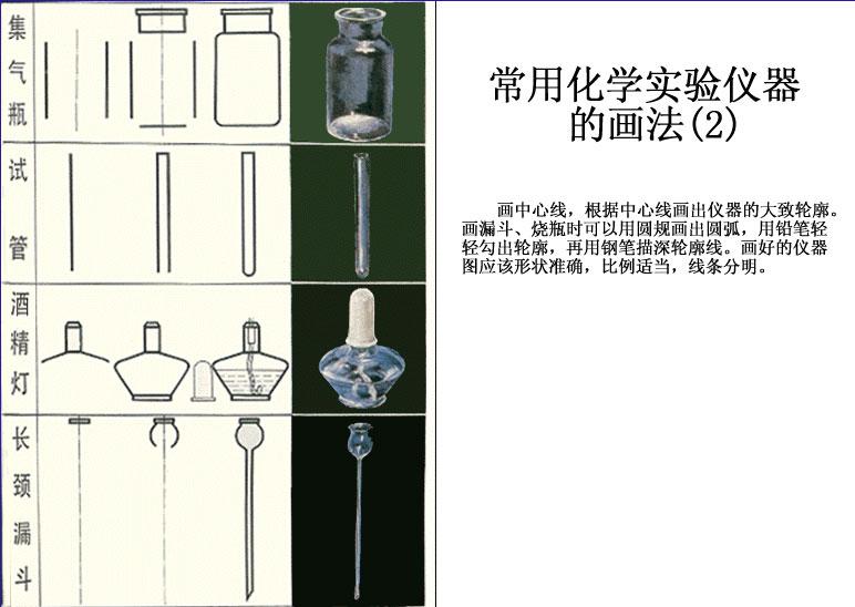 常用化学实验仪器的画法(2)