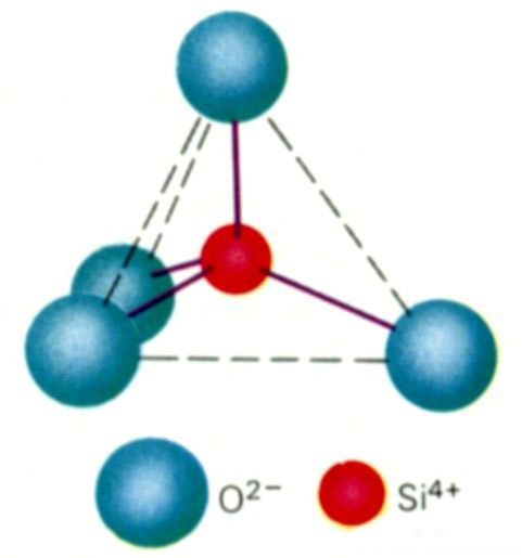 SiO2的晶体结构
