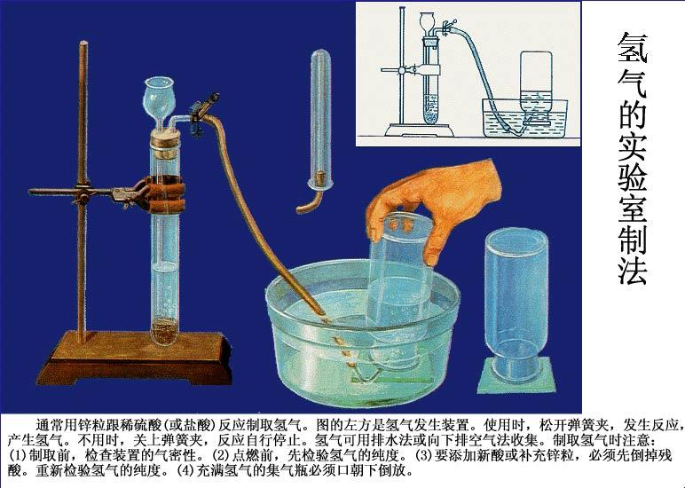 氢气的实验室制法