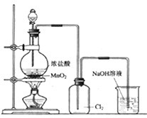 有害气体(氯气、CO)的安全环保收集法