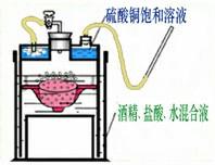 乙炔气体的优化制法