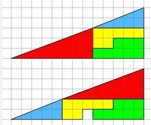 为什么少了一块?数学一著名谜题探究