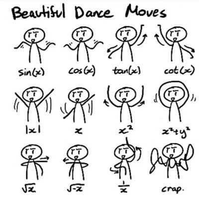 函数图像组成舞蹈 走红 枯燥数学变炫酷