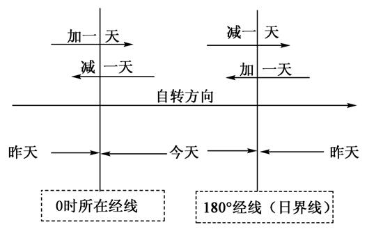 电路 电路图 电子 原理图 527_329