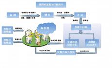 四川2011年高考首次实行网上阅卷